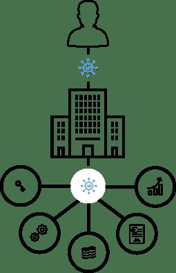 corporate_data