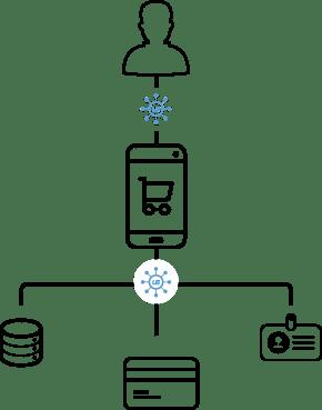 e-commerce_application
