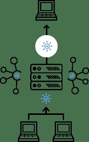 industry_database_servers